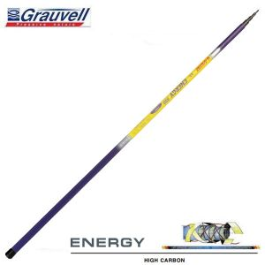 CANNE COUP GRAUVELL ENERGY